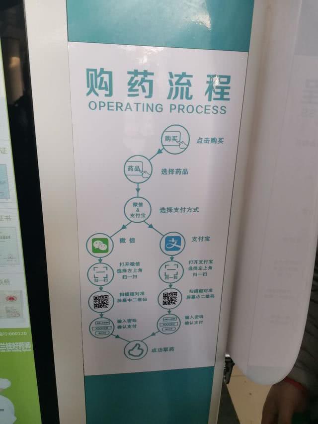 自动售药机购买流程说明书